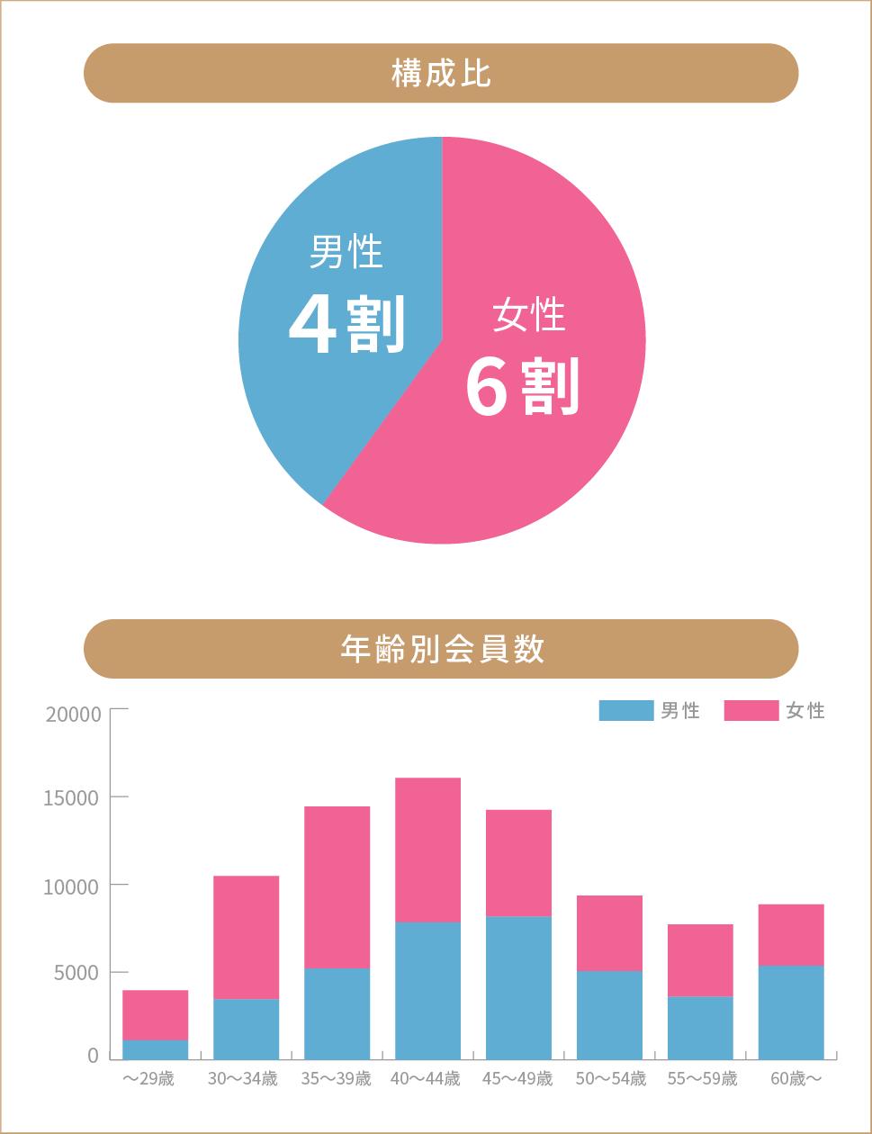 graph_sp