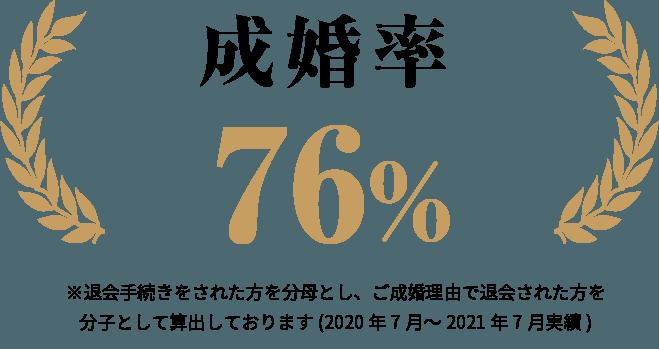 成婚率76.5%